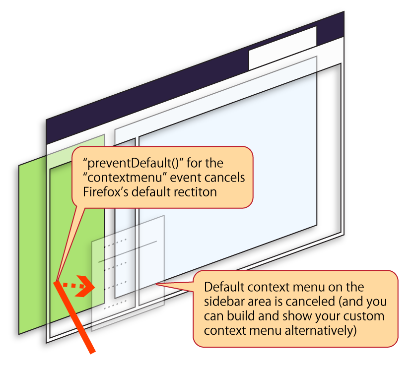 (An illustration describing the native context menu is cancellable.)